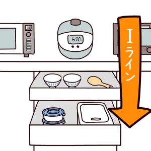 キッチンをコックピット化して、料理のスピードを大幅アップ!【知的家事プロデューサー本間朝子さん連載⑦】